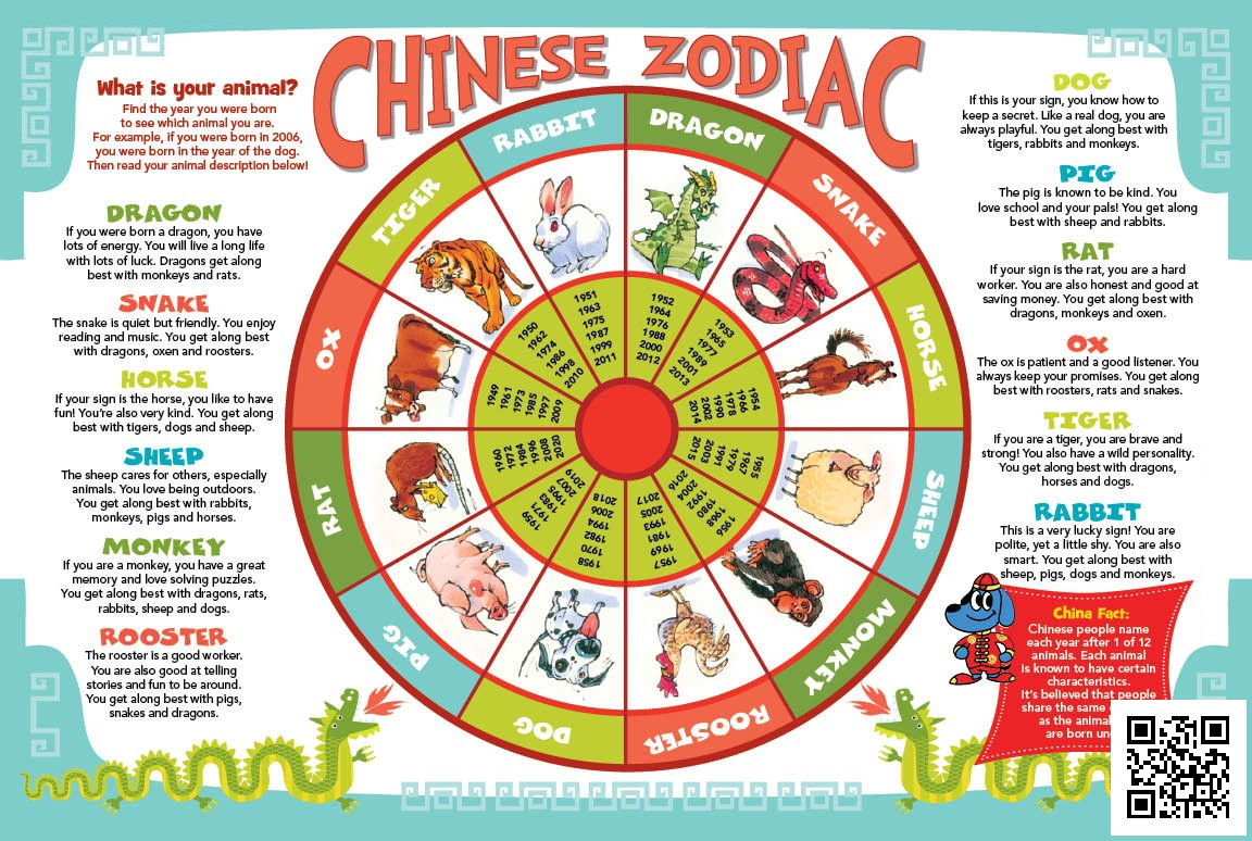 Year Calendar China : Chinese new year spring festival dialect zone