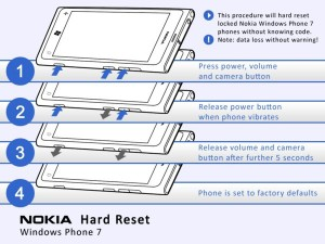 nokia_lumia_hard_reset_infographic